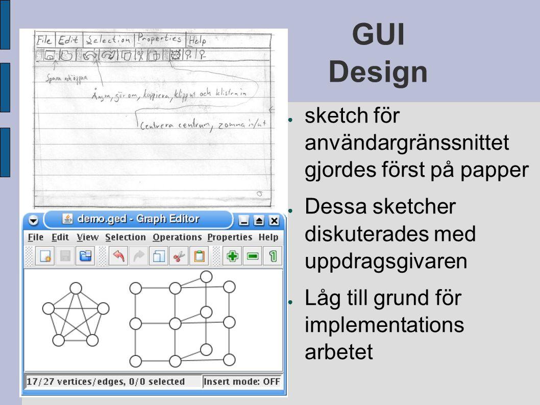 GUI Design ● sketch för användargränssnittet gjordes först på papper ● Dessa sketcher diskuterades med uppdragsgivaren ● Låg till grund för implementa