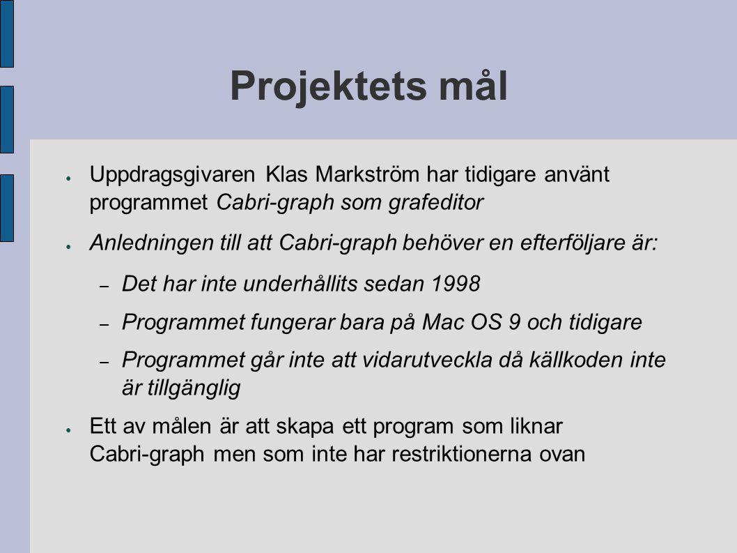 Projektets mål ● Uppdragsgivaren Klas Markström har tidigare använt programmet Cabri-graph som grafeditor ● Anledningen till att Cabri-graph behöver e