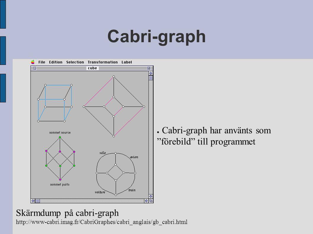"""Cabri-graph Skärmdump på cabri-graph http://www-cabri.imag.fr/CabriGraphes/cabri_anglais/gb_cabri.html ● Cabri-graph har använts som """"förebild"""" till p"""