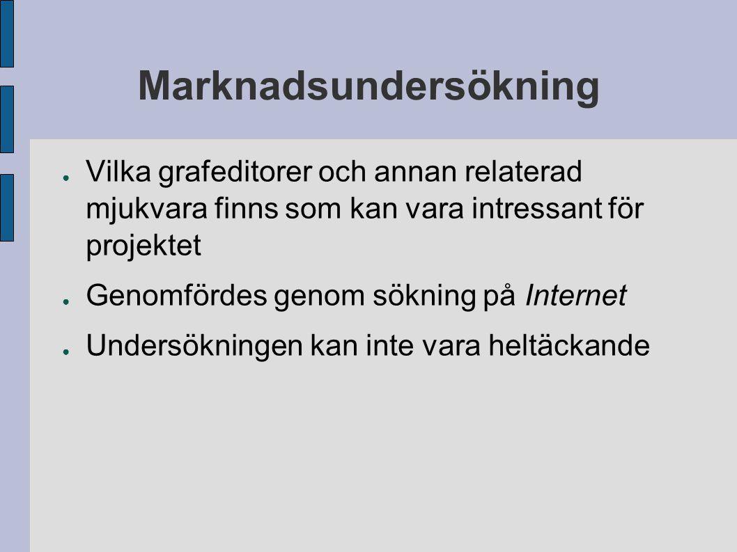 Marknadsundersökning ● Vilka grafeditorer och annan relaterad mjukvara finns som kan vara intressant för projektet ● Genomfördes genom sökning på Inte