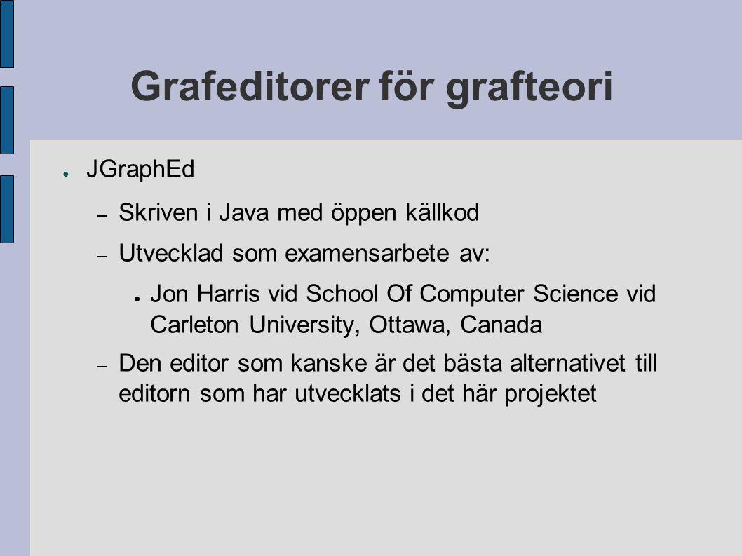Grafeditorer för grafteori ● JGraphEd – Skriven i Java med öppen källkod – Utvecklad som examensarbete av: ● Jon Harris vid School Of Computer Science
