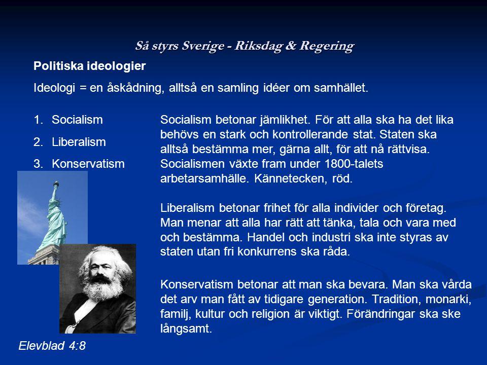 Så styrs Sverige - Riksdag & Regering Politiska ideologier Ideologi = en åskådning, alltså en samling idéer om samhället.