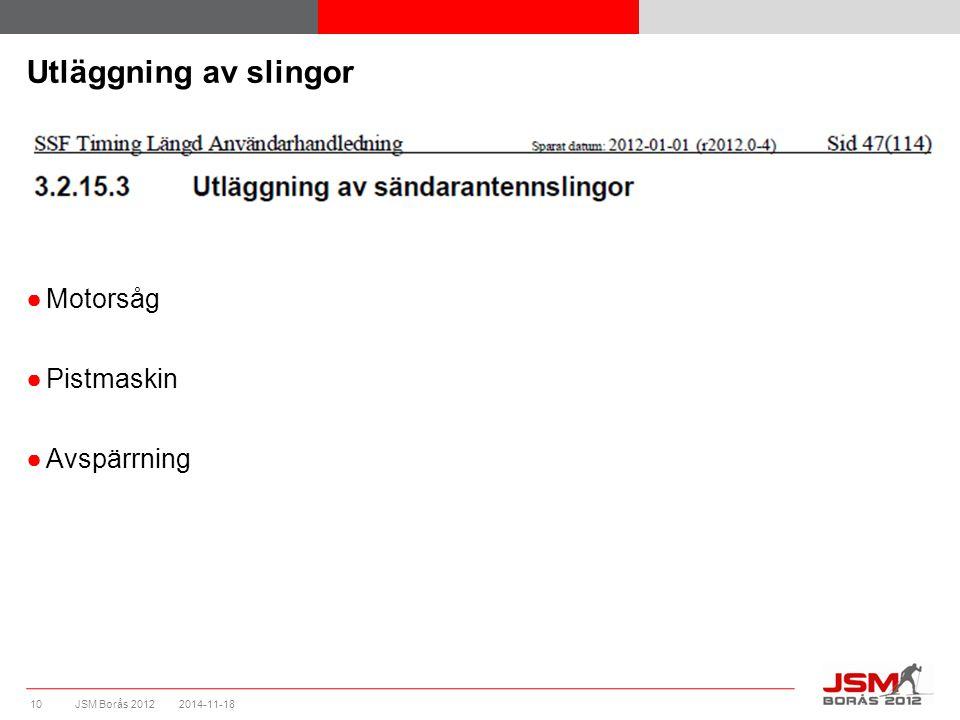 JSM Borås 2012 Utläggning av slingor ●Motorsåg ●Pistmaskin ●Avspärrning 2014-11-1810