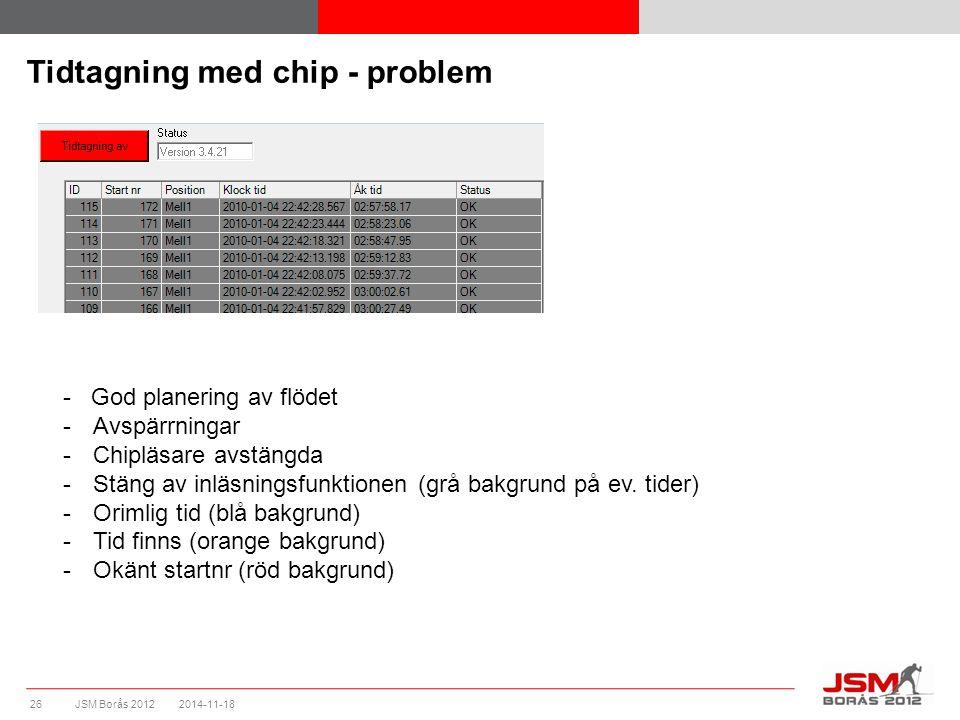 JSM Borås 2012 Tidtagning med chip - problem 2014-11-1826 - God planering av flödet -Avspärrningar -Chipläsare avstängda -Stäng av inläsningsfunktionen (grå bakgrund på ev.