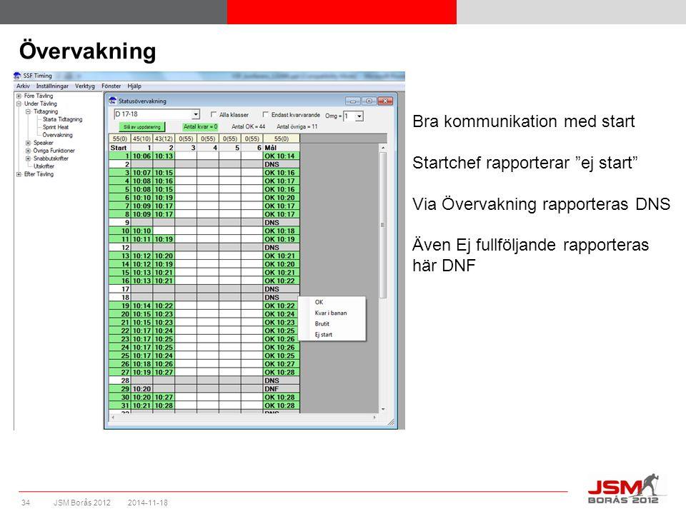 """JSM Borås 2012 Övervakning 2014-11-1834 Bra kommunikation med start Startchef rapporterar """"ej start"""" Via Övervakning rapporteras DNS Även Ej fullfölja"""