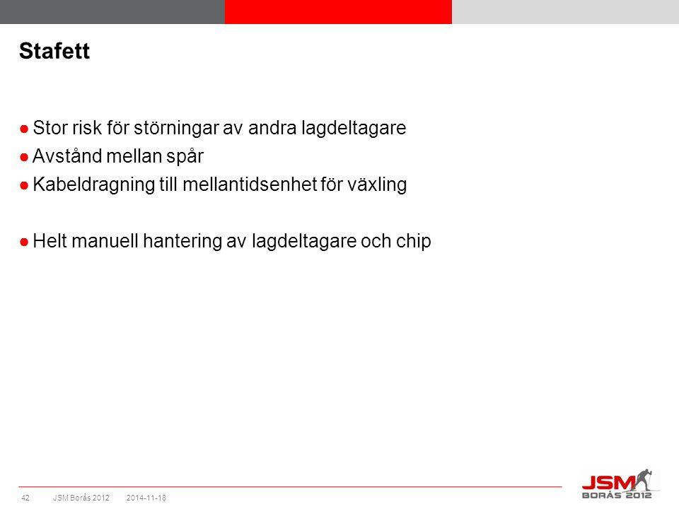 JSM Borås 2012 Stafett ●Stor risk för störningar av andra lagdeltagare ●Avstånd mellan spår ●Kabeldragning till mellantidsenhet för växling ●Helt manuell hantering av lagdeltagare och chip 2014-11-1842