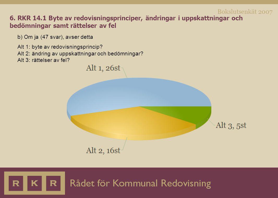 Bokslutsenkät 2007 6. RKR 14.1 Byte av redovisningsprinciper, ändringar i uppskattningar och bedömningar samt rättelser av fel b) Om ja (47 svar), avs