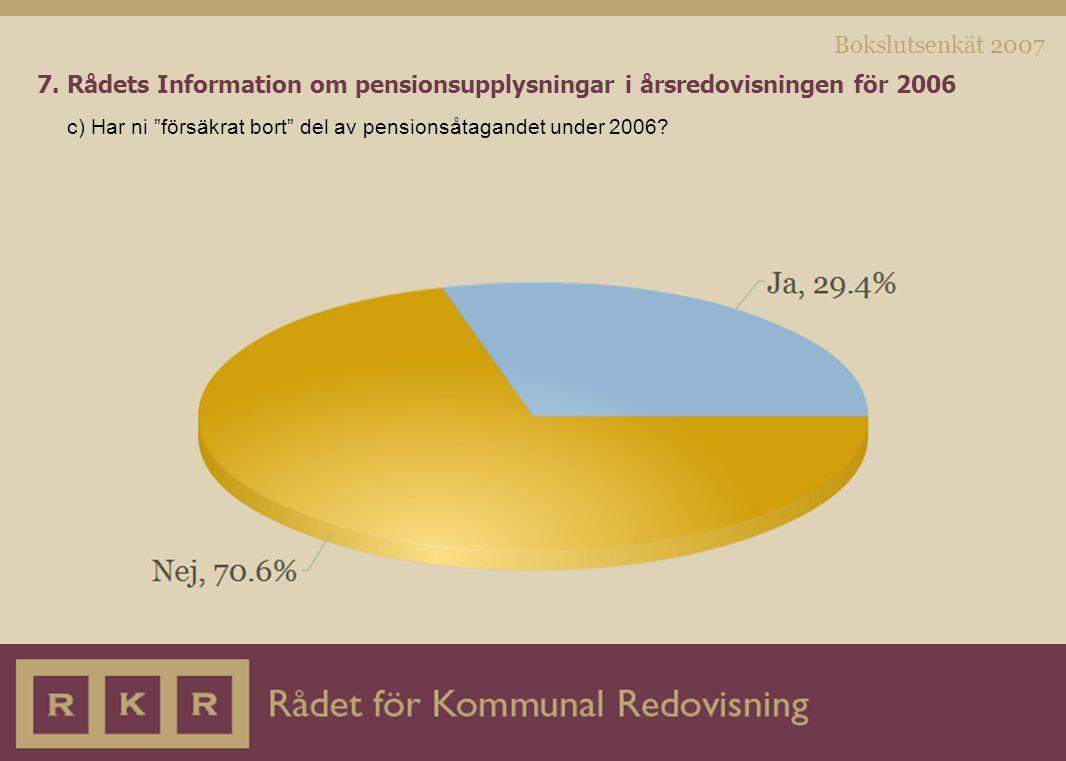 """Bokslutsenkät 2007 7. Rådets Information om pensionsupplysningar i årsredovisningen för 2006 c) Har ni """"försäkrat bort"""" del av pensionsåtagandet under"""