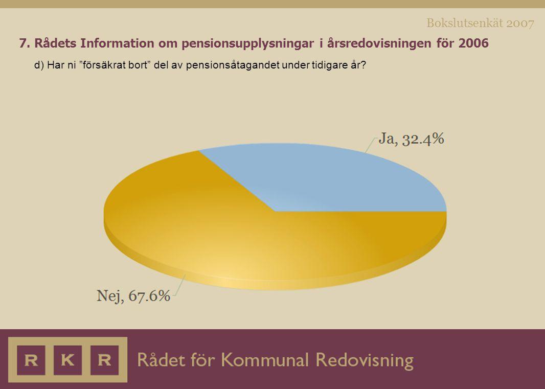"""Bokslutsenkät 2007 7. Rådets Information om pensionsupplysningar i årsredovisningen för 2006 d) Har ni """"försäkrat bort"""" del av pensionsåtagandet under"""