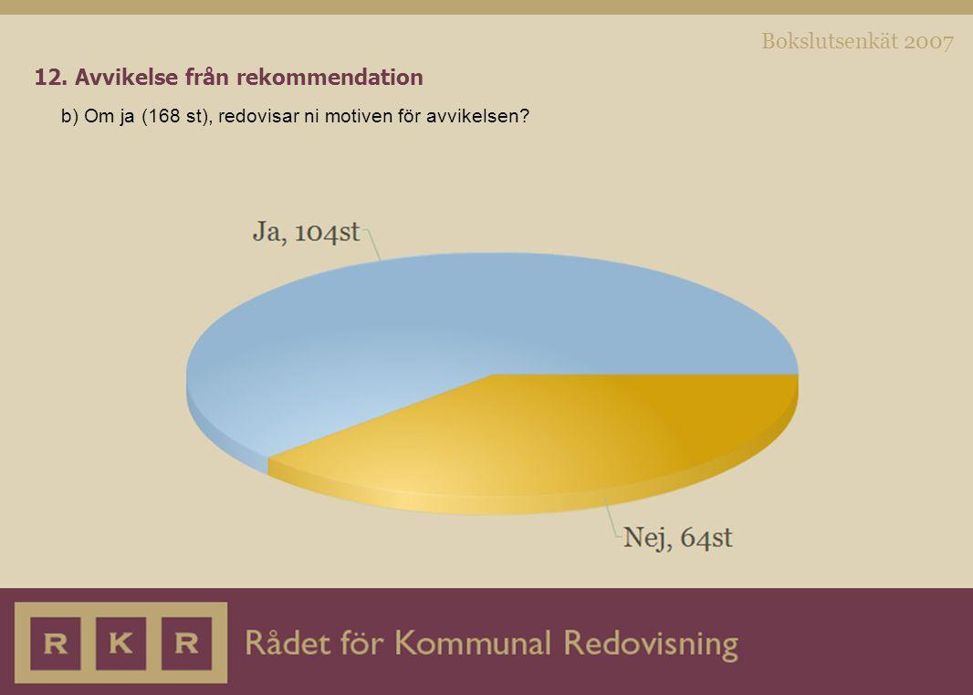 Bokslutsenkät 2007 12. Avvikelse från rekommendation b) Om ja (168 st), redovisar ni motiven för avvikelsen?