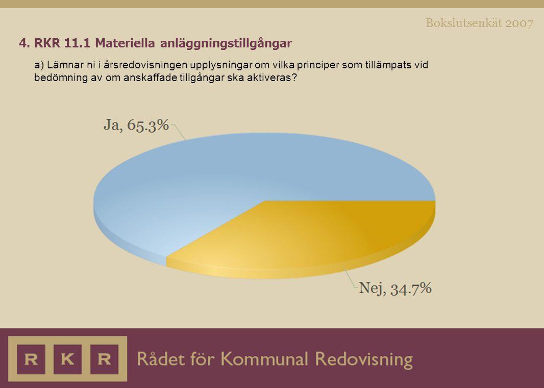 Bokslutsenkät 2007 4. RKR 11.1 Materiella anläggningstillgångar a) Lämnar ni i årsredovisningen upplysningar om vilka principer som tillämpats vid bed