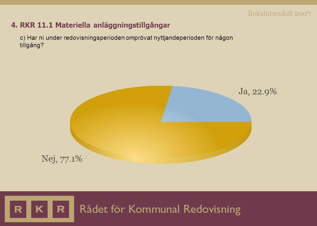 Bokslutsenkät 2007 4. RKR 11.1 Materiella anläggningstillgångar c) Har ni under redovisningsperioden omprövat nyttjandeperioden för någon tillgång?