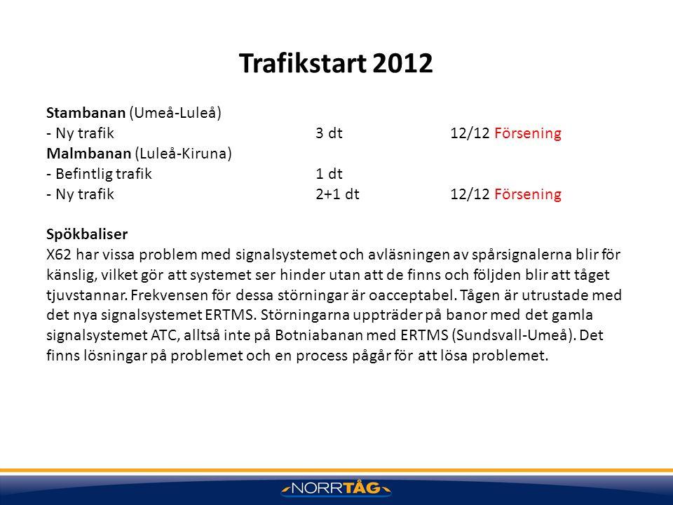 Trafikstart 2012 Stambanan (Umeå-Luleå) - Ny trafik3 dt12/12 Försening Malmbanan (Luleå-Kiruna) - Befintlig trafik1 dt - Ny trafik 2+1 dt12/12 Förseni