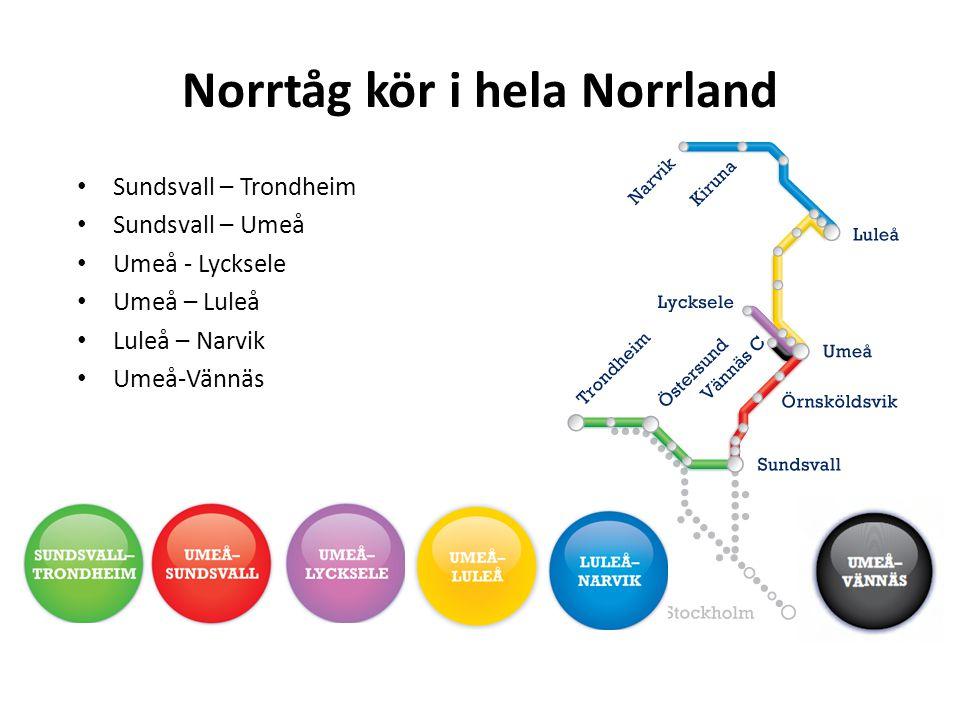 Norrtåg kör i hela Norrland Sundsvall – Trondheim Sundsvall – Umeå Umeå - Lycksele Umeå – Luleå Luleå – Narvik Umeå-Vännäs