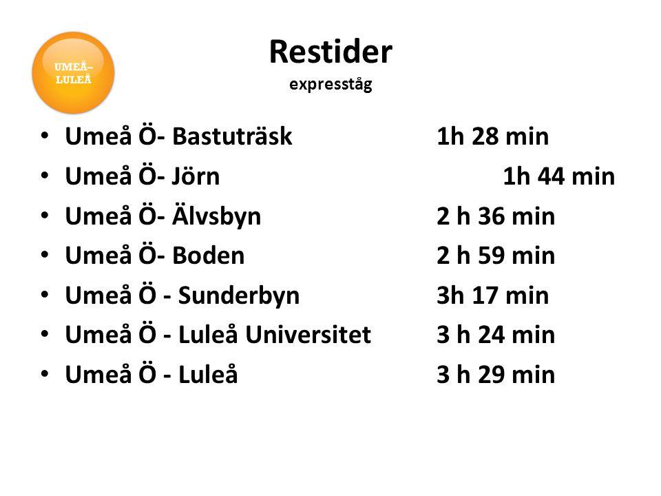 Restider expresståg Umeå Ö- Bastuträsk 1h 28 min Umeå Ö- Jörn 1h 44 min Umeå Ö- Älvsbyn 2 h 36 min Umeå Ö- Boden 2 h 59 min Umeå Ö - Sunderbyn 3h 17 m