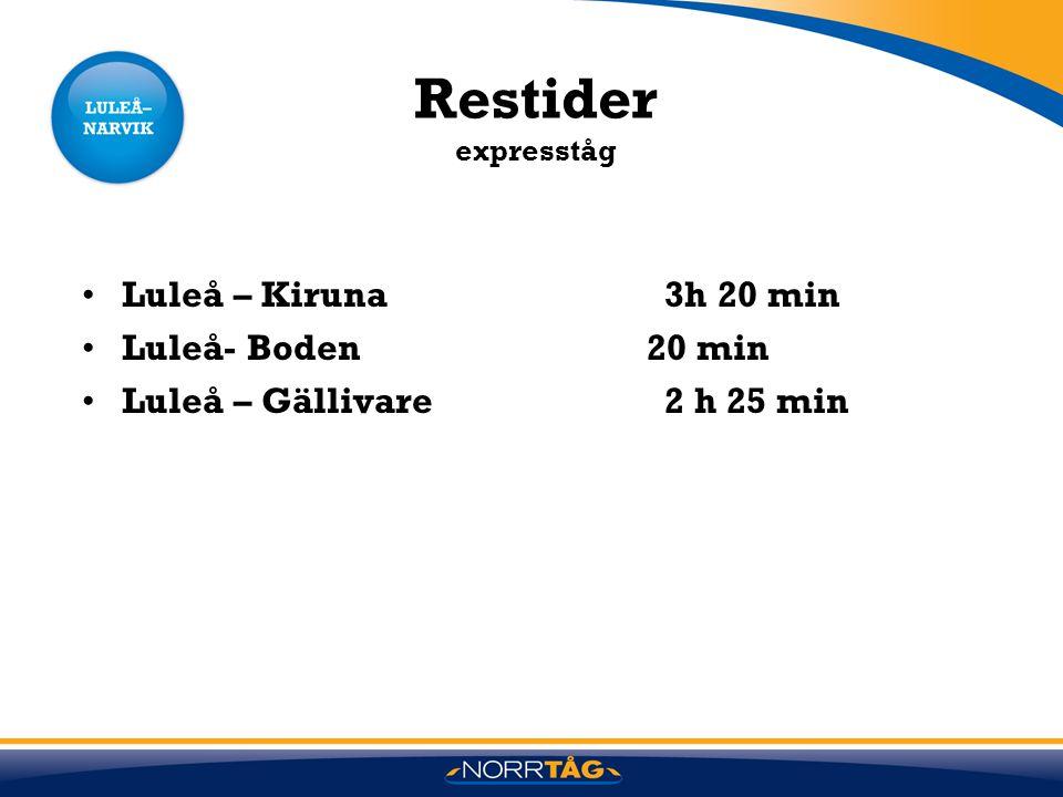Restider expresståg Luleå – Kiruna 3h 20 min Luleå- Boden 20 min Luleå – Gällivare 2 h 25 min