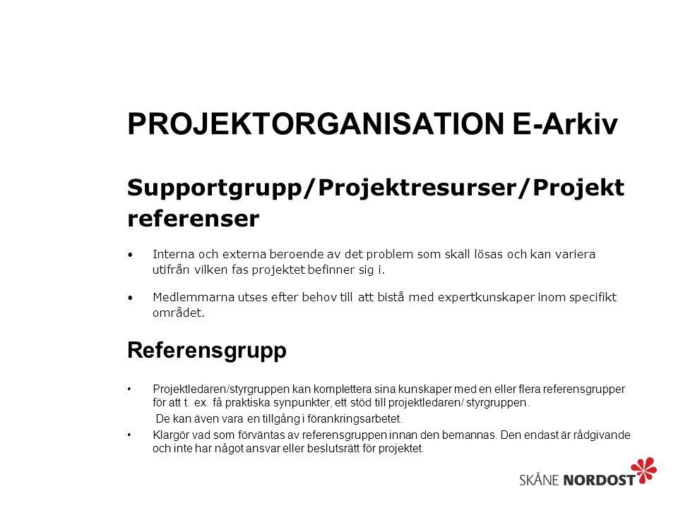 PROJEKTORGANISATION E-Arkiv Supportgrupp/Projektresurser/Projekt referenser Interna och externa beroende av det problem som skall lösas och kan variera utifrån vilken fas projektet befinner sig i.