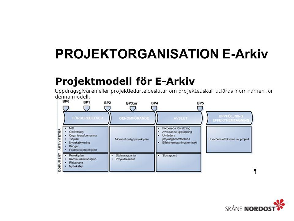 PROJEKTORGANISATION E-Arkiv Projektmodell för E-Arkiv Uppdragsgivaren eller projektledarte beslutar om projektet skall utföras inom ramen för denna modell.