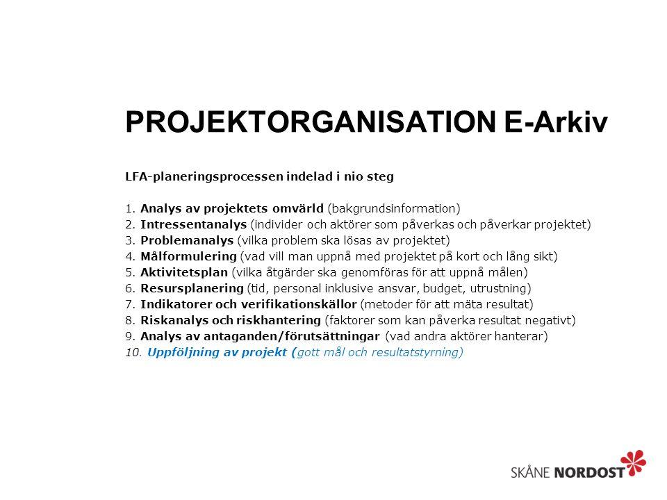 PROJEKTORGANISATION E-Arkiv LFA-planeringsprocessen indelad i nio steg 1. Analys av projektets omvärld (bakgrundsinformation) 2. Intressentanalys (ind