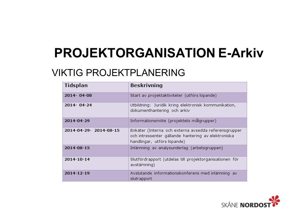 PROJEKTORGANISATION E-Arkiv VIKTIG PROJEKTPLANERING TidsplanBeskrivning 2014- 04-08Start av projektaktiviteter (utförs löpande) 2014- 04-24 Utbildning