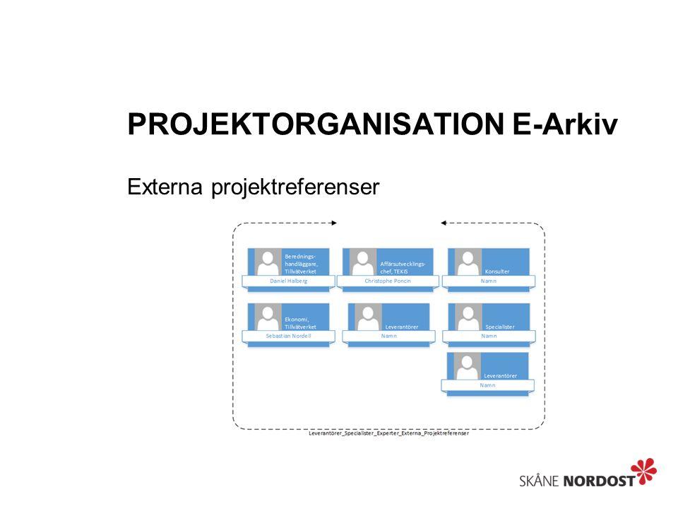 PROJEKTORGANISATION E-Arkiv Omfattningen på dokumentet varierar beroende på uppdragets storlek, ofta behöver det förtydligas och utvecklas till ett separat dokument, alternativt görs detta i projektplanen.