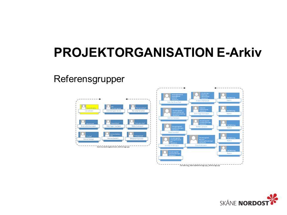 PROJEKTORGANISATION E-Arkiv Referensgrupper