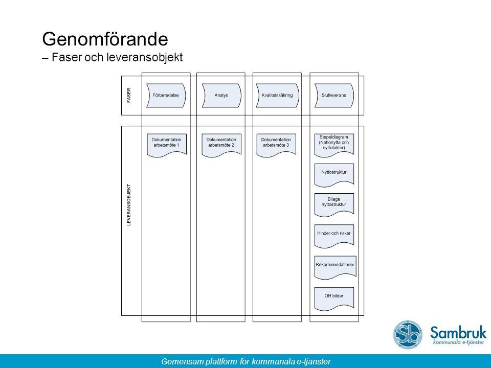 Gemensam plattform för kommunala e-tjänster Genomförande – Faser och leveransobjekt