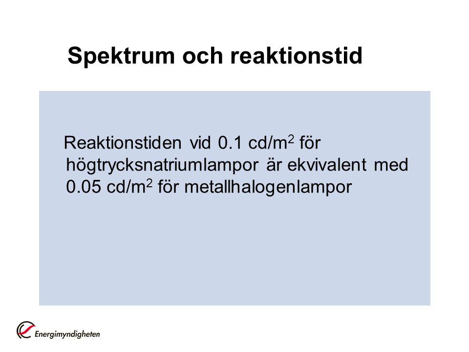 Spektrum och reaktionstid Reaktionstiden vid 0.1 cd/m 2 för högtrycksnatriumlampor är ekvivalent med 0.05 cd/m 2 för metallhalogenlampor