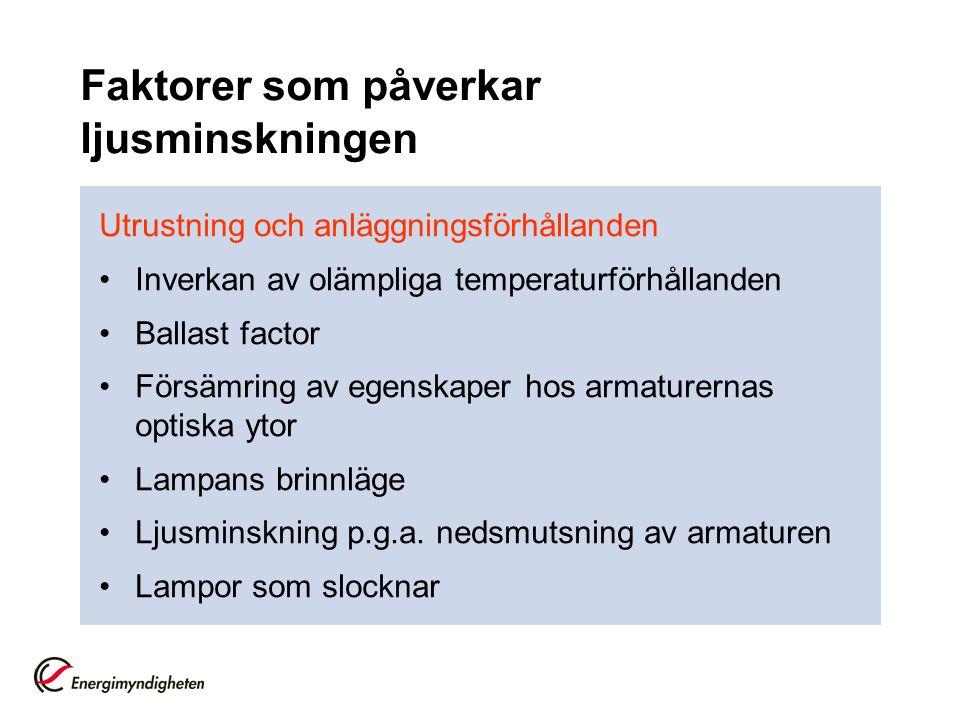 Faktorer som påverkar ljusminskningen Utrustning och anläggningsförhållanden Inverkan av olämpliga temperaturförhållanden Ballast factor Försämring av