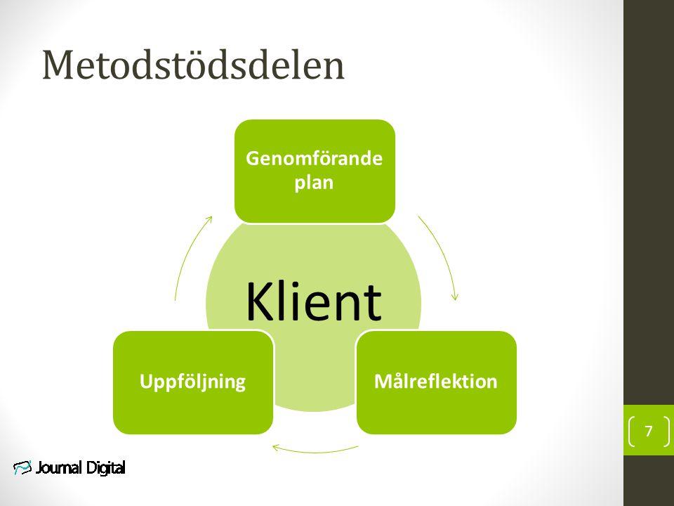 Klient Metodstödsdelen 7 Genomförande plan MålreflektionUppföljning