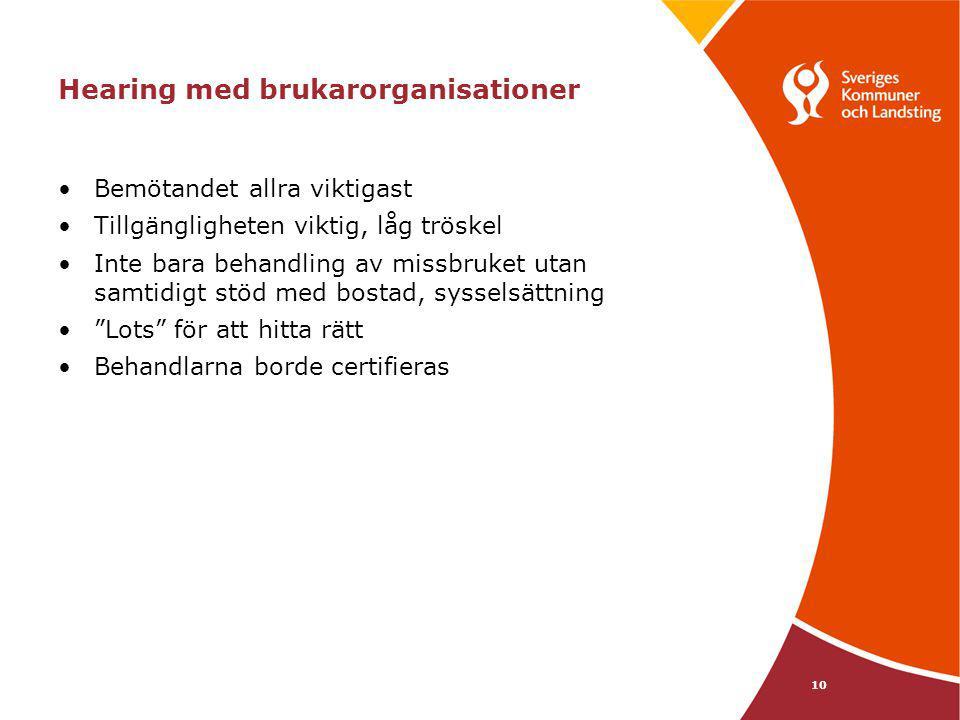 10 Hearing med brukarorganisationer Bemötandet allra viktigast Tillgängligheten viktig, låg tröskel Inte bara behandling av missbruket utan samtidigt