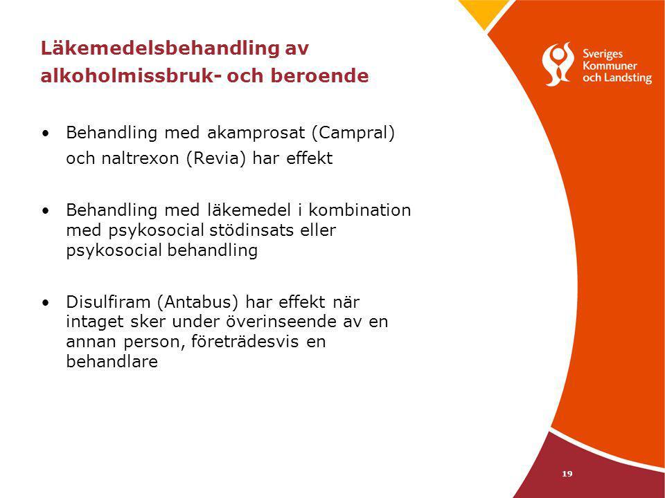 19 Läkemedelsbehandling av alkoholmissbruk- och beroende Behandling med akamprosat (Campral) och naltrexon (Revia) har effekt Behandling med läkemedel
