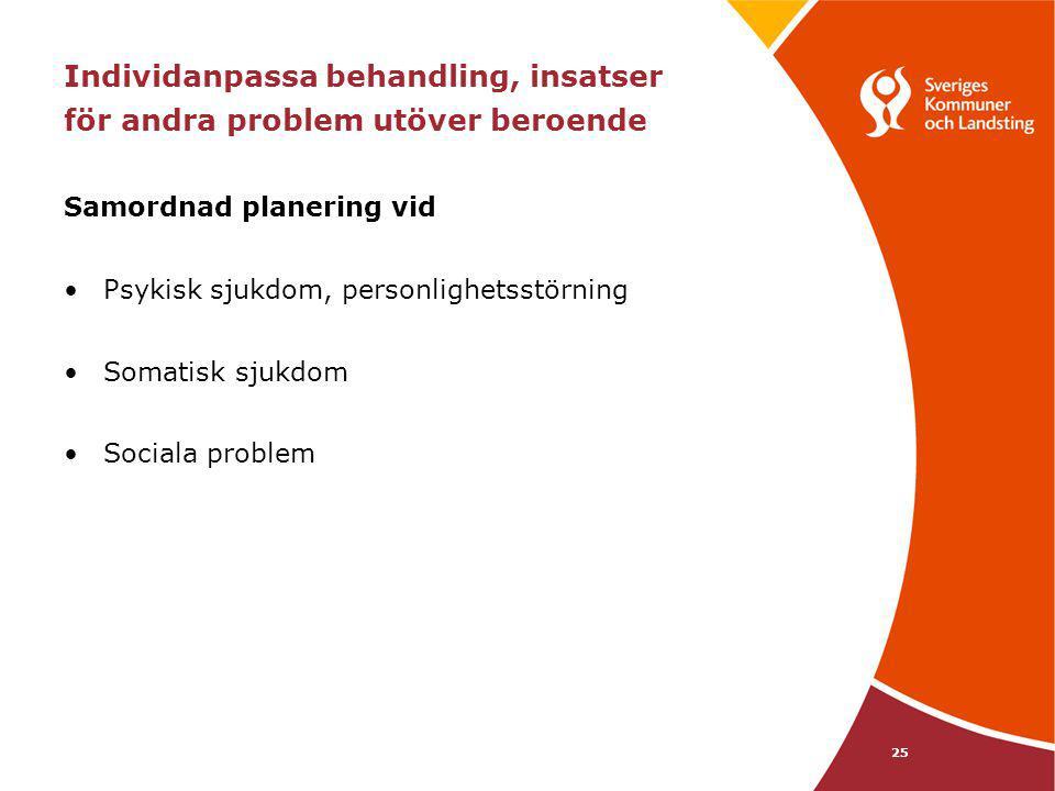 25 Individanpassa behandling, insatser för andra problem utöver beroende Samordnad planering vid Psykisk sjukdom, personlighetsstörning Somatisk sjukd