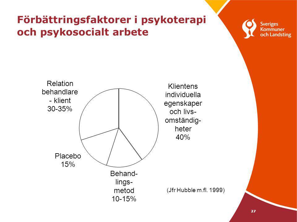 27 Förbättringsfaktorer i psykoterapi och psykosocialt arbete 27 (Jfr Hubble m.fl. 1999)