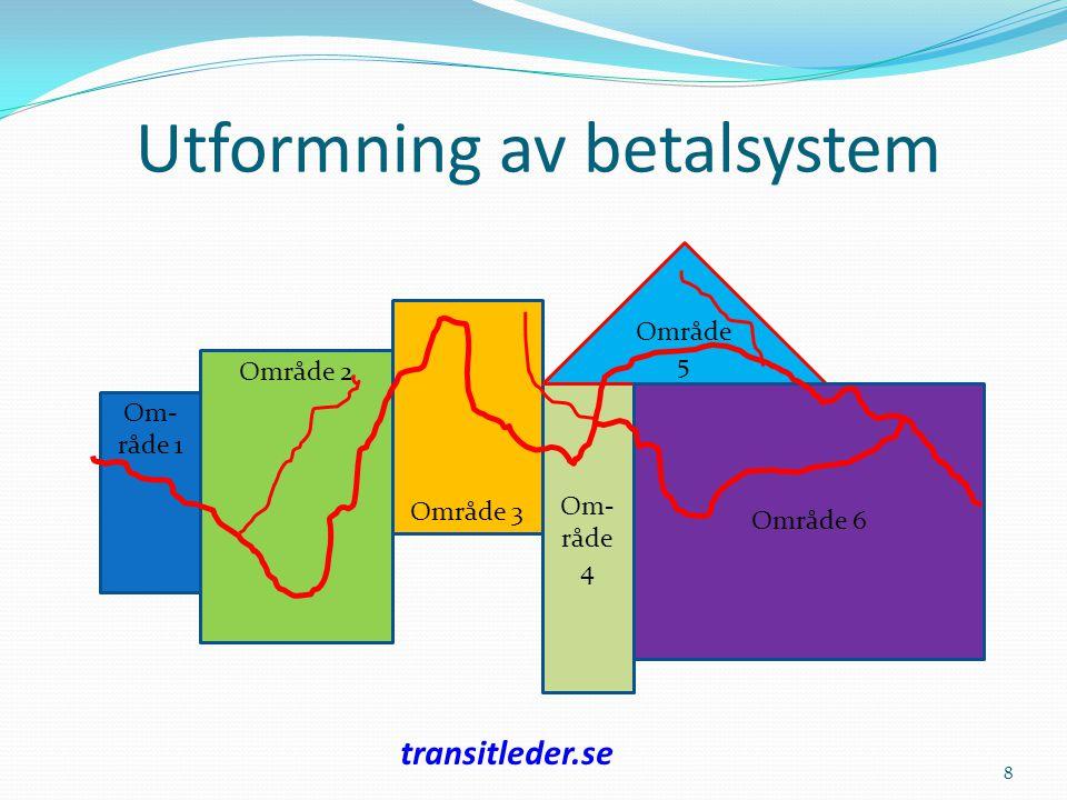 Utformning av betalsystem 8 Om- råde 1 Område 2 Område 3 Om- råde 4 Område 5 Område 6 transitleder.se