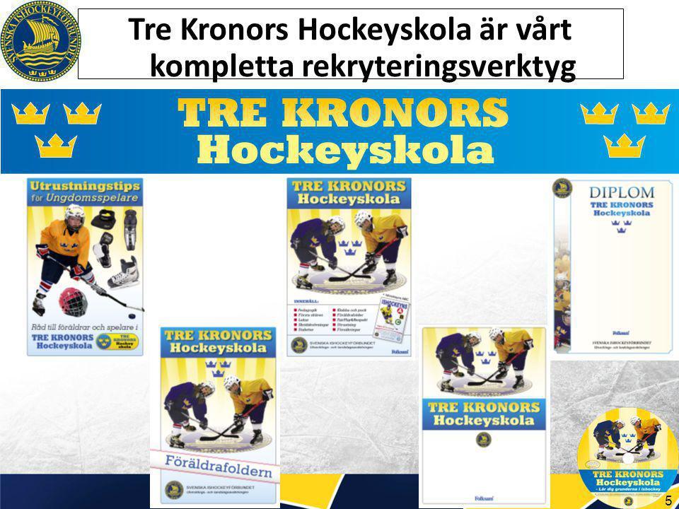 6 Målen med Tre Kronor Hockeyskola Att skapa ett livslångt intresse där alla som vill får vara med.