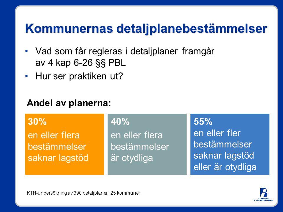 Kommunernas detaljplanebestämmelser Vad som får regleras i detaljplaner framgår av 4 kap 6-26 §§ PBL Hur ser praktiken ut? KTH-undersökning av 390 det