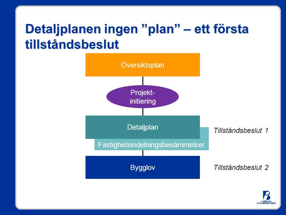"""Fastighetsindelningsbesämmelser Detaljplanen ingen """"plan"""" – ett första tillståndsbeslut Översiktsplan Projekt- initiering Detaljplan Bygglov Tillstånd"""