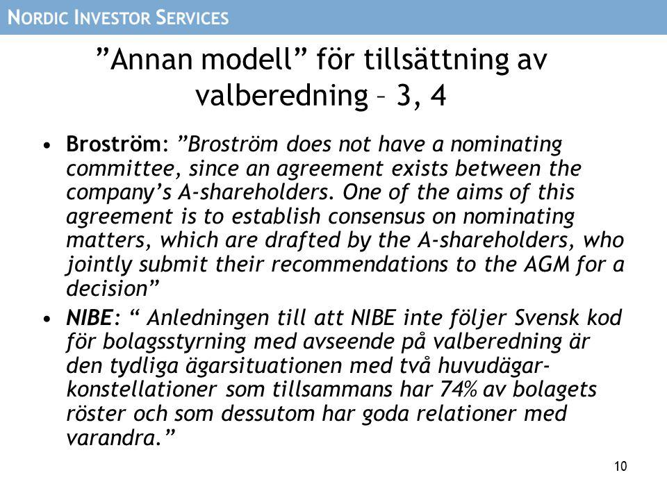 """10 """"Annan modell"""" för tillsättning av valberedning – 3, 4 Broström: """"Broström does not have a nominating committee, since an agreement exists between"""