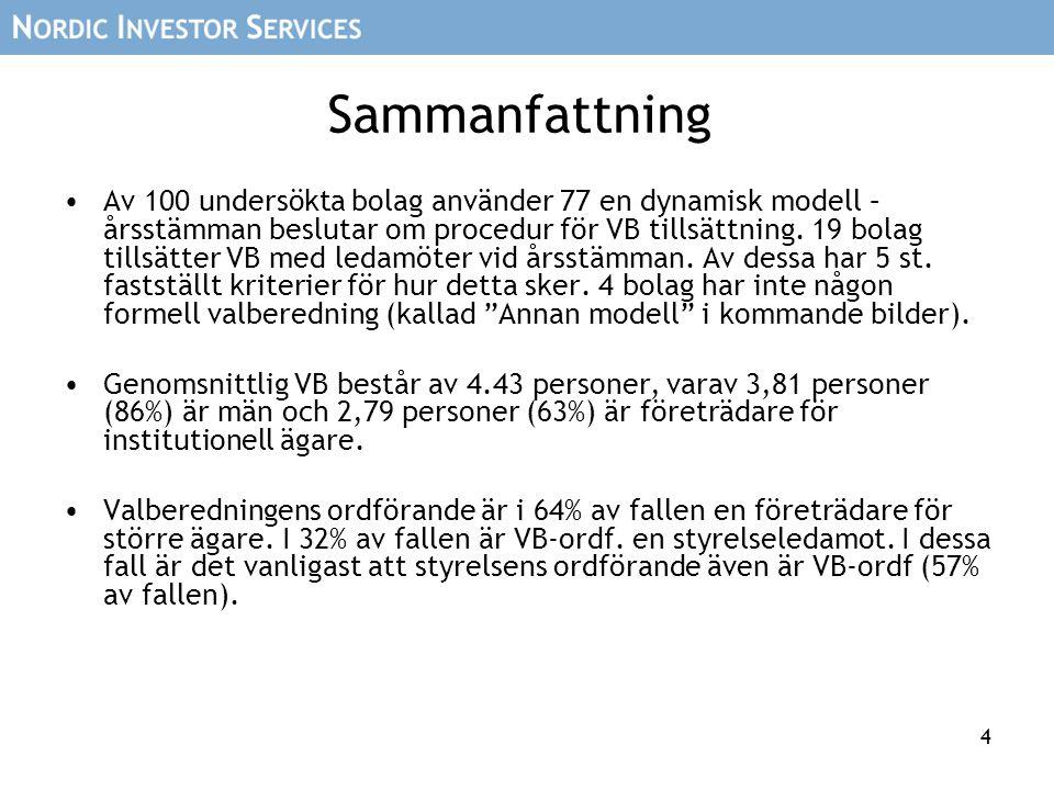 15 Tillsättning av valberedning - Ledamöter Styrelseledamot; 25% Ej styrelseledamot; 75% SO 70% Övrig 30% Företrädare större ägare; 97% Företrädare mindre ägare; 1% Ingen ägaranknytning; 2% Utländska; 84% Svenska; 16%