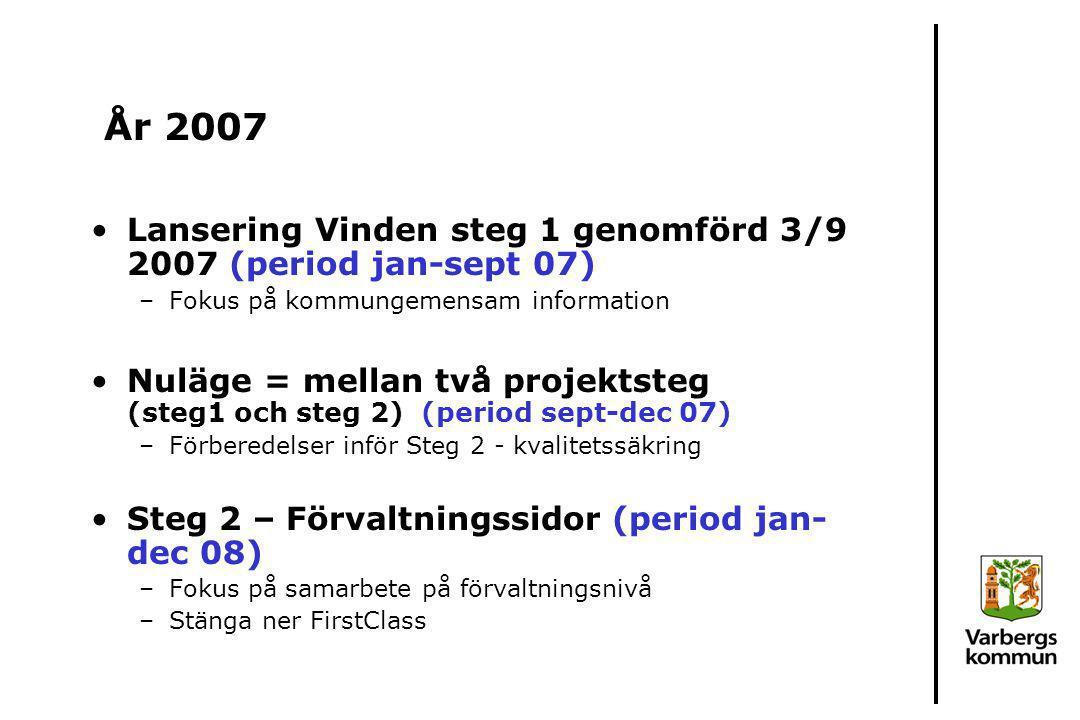 Lansering Vinden steg 1 genomförd 3/9 2007 (period jan-sept 07) –Fokus på kommungemensam information Nuläge = mellan två projektsteg (steg1 och steg 2