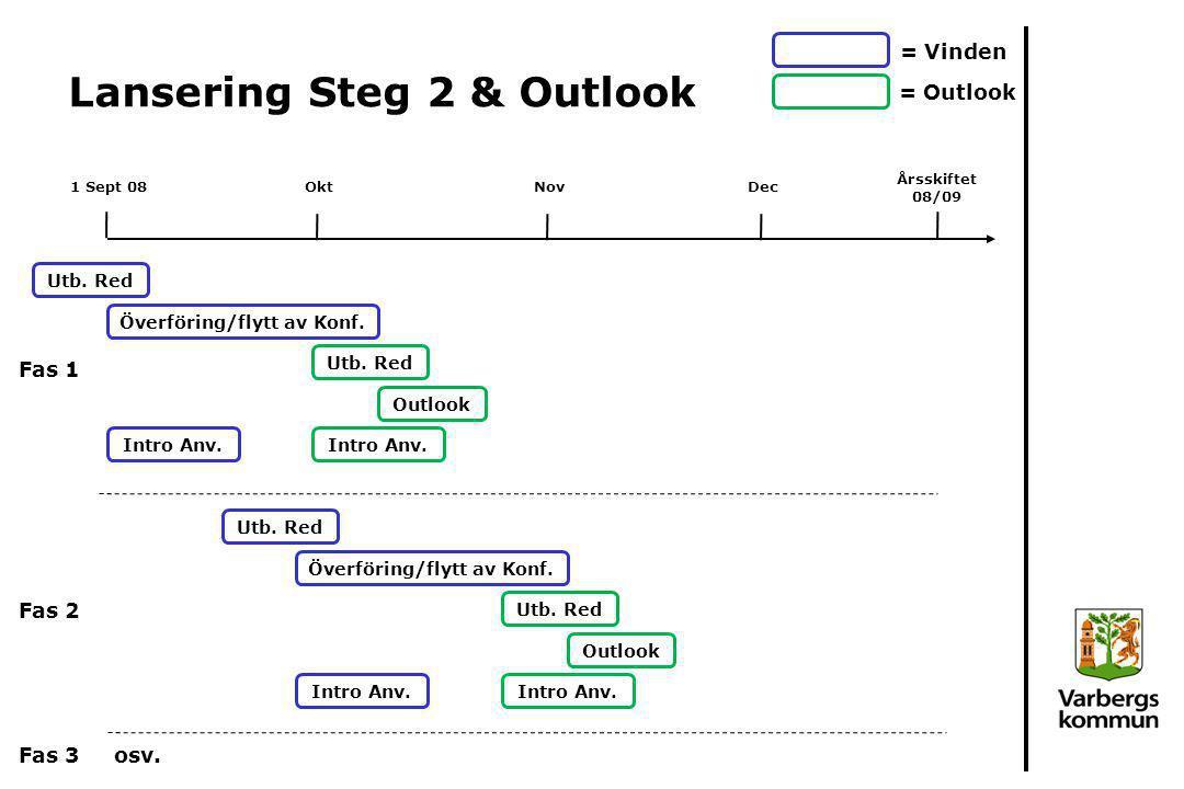 Lansering Steg 2 & Outlook 1 Sept 08 Årsskiftet 08/09 Utb. Red Överföring/flytt av Konf. Outlook Utb. Red Intro Anv. NovDec Utb. Red Överföring/flytt