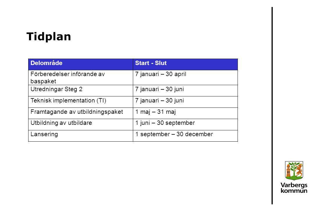 Tidplan DelområdeStart - Slut Förberedelser införande av baspaket 7 januari – 30 april Utredningar Steg 27 januari – 30 juni Teknisk implementation (T