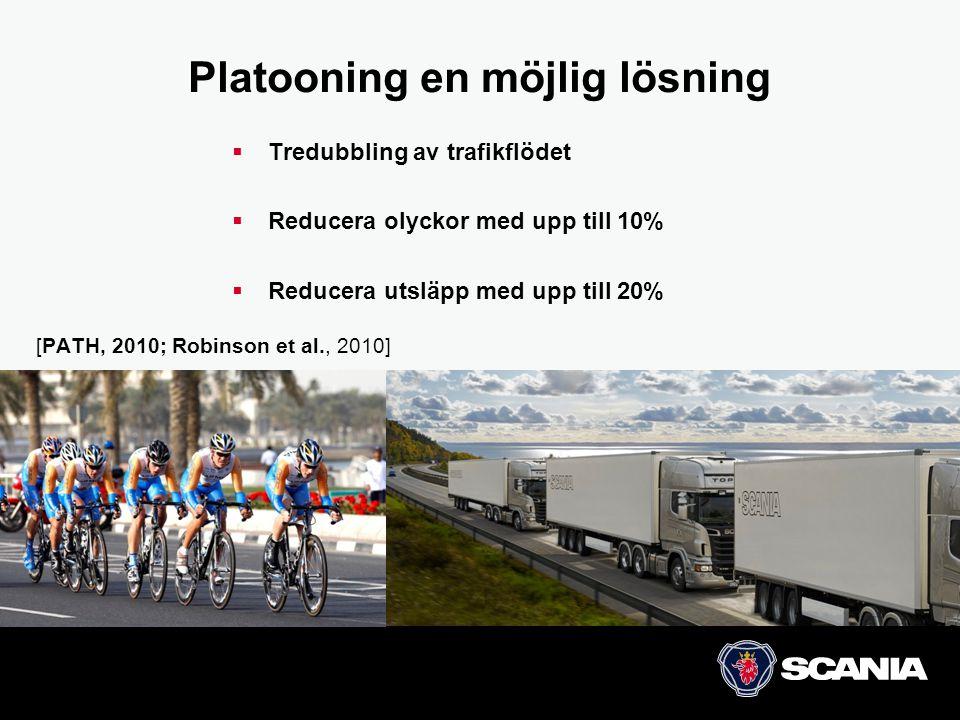 Platooning en möjlig lösning  Tredubbling av trafikflödet  Reducera olyckor med upp till 10%  Reducera utsläpp med upp till 20% [PATH, 2010; Robinson et al., 2010]