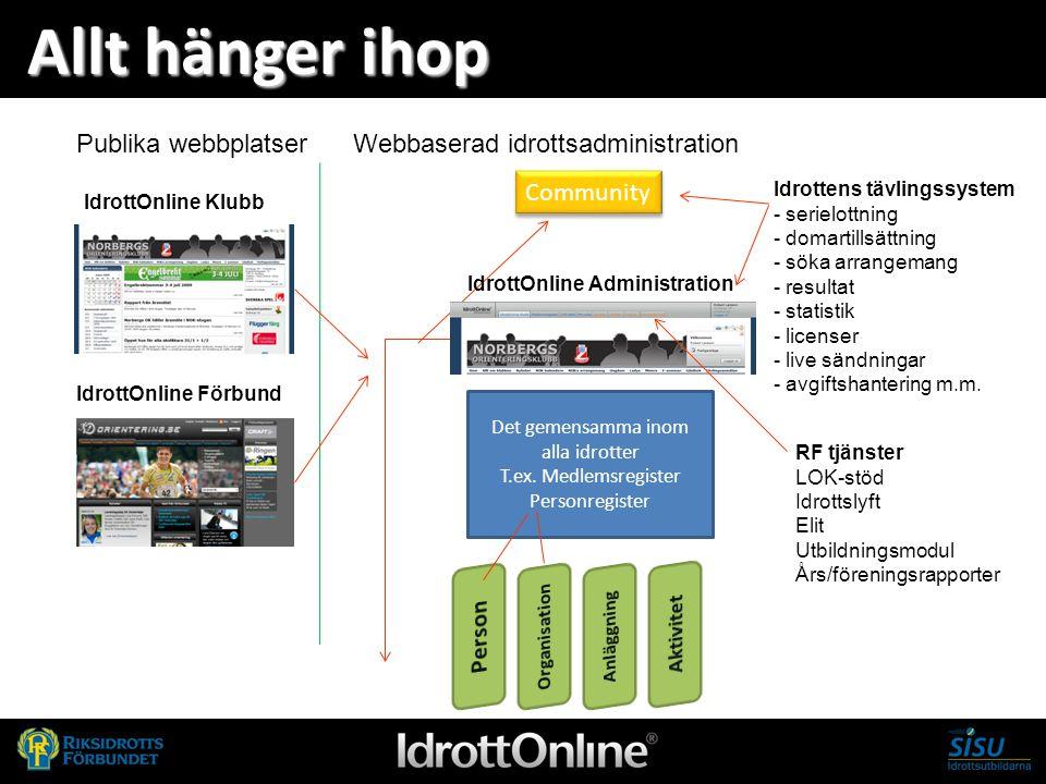 Allt hänger ihop IdrottOnline Klubb IdrottOnline Förbund Publika webbplatserWebbaserad idrottsadministration Idrottens tävlingssystem - serielottning