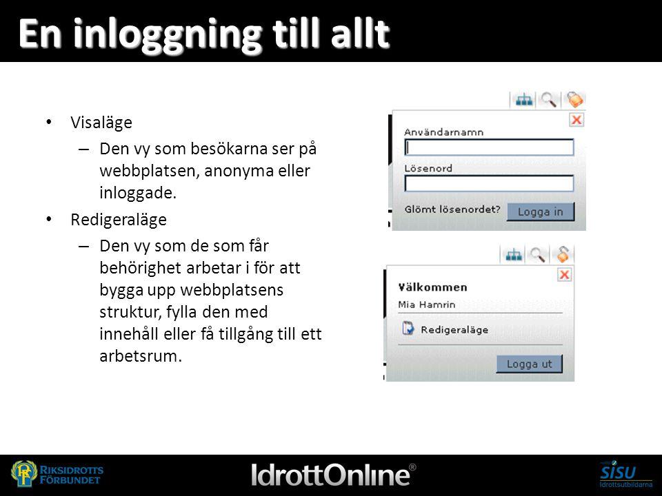 En inloggning till allt Visaläge – Den vy som besökarna ser på webbplatsen, anonyma eller inloggade. Redigeraläge – Den vy som de som får behörighet a