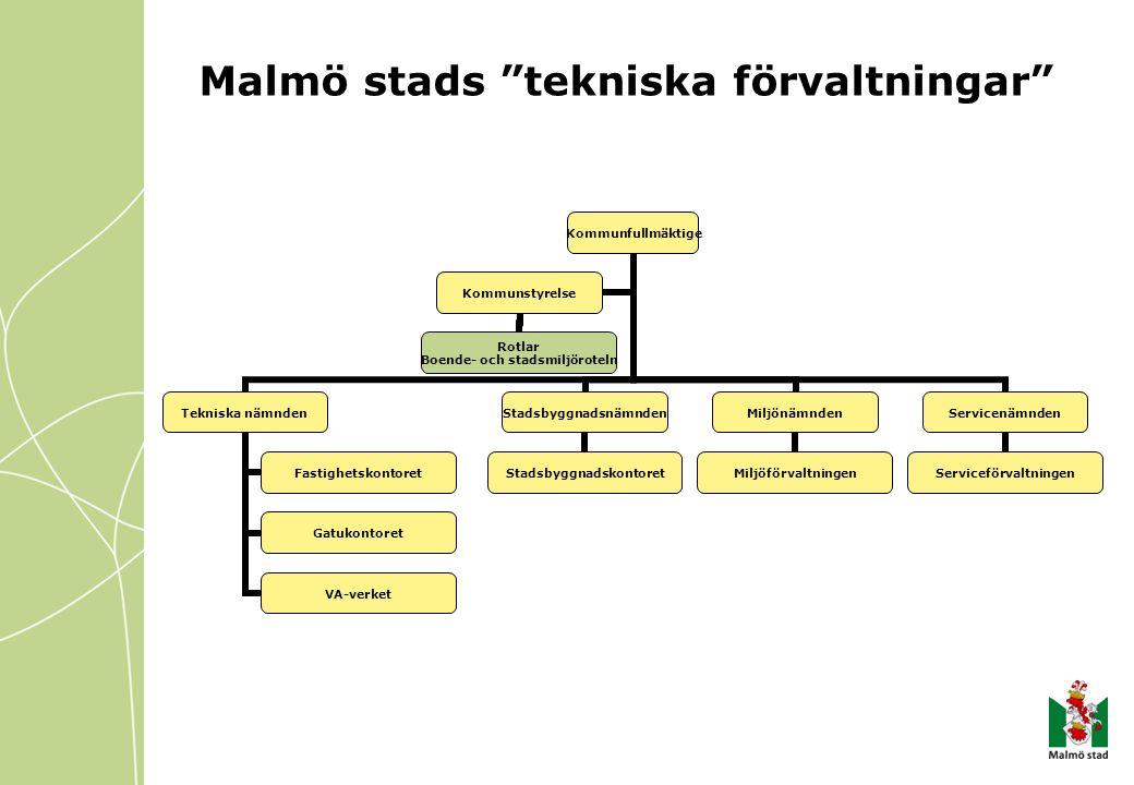 Malmö stads tekniska förvaltningar Kommunfullmäktige Tekniska nämnden Fastighetskontoret Gatukontoret VA-verket Stadsbyggnadsnämnden Stadsbyggnadskontoret Miljönämnden Miljöförvaltningen Servicenämnden Serviceförvaltningen Kommunstyrelse Rotlar Boende- och stadsmiljöroteln