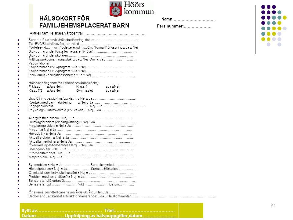 Senaste läkarbesök/hälsobedömning, datum:………………………………… Tel.