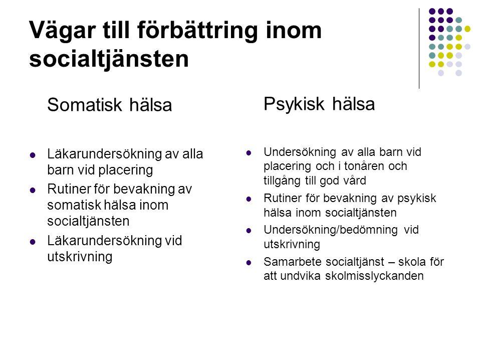 Vägar till förbättring inom socialtjänsten Somatisk hälsa Läkarundersökning av alla barn vid placering Rutiner för bevakning av somatisk hälsa inom socialtjänsten Läkarundersökning vid utskrivning Psykisk hälsa Undersökning av alla barn vid placering och i tonåren och tillgång till god vård Rutiner för bevakning av psykisk hälsa inom socialtjänsten Undersökning/bedömning vid utskrivning Samarbete socialtjänst – skola för att undvika skolmisslyckanden