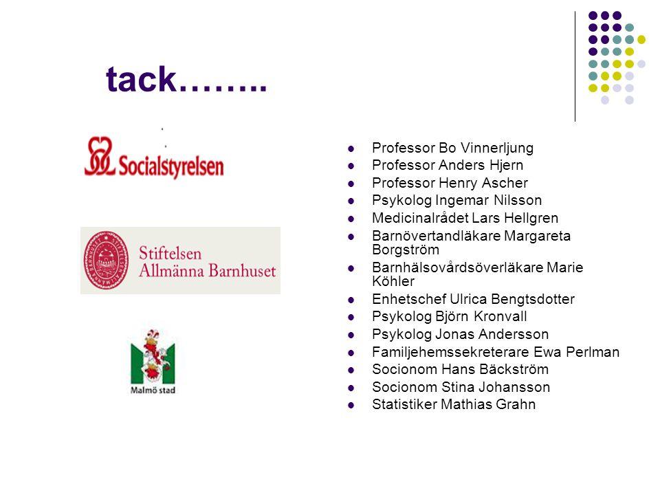 tack…….. Professor Bo Vinnerljung Professor Anders Hjern Professor Henry Ascher Psykolog Ingemar Nilsson Medicinalrådet Lars Hellgren Barnövertandläka